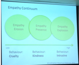 Empathy continuum